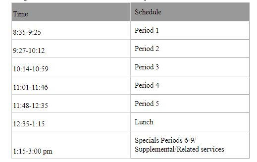 Middle School Remote Daily Schedule